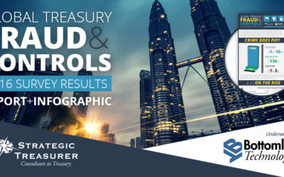 2016 Treasury Fraud & Controls Survey